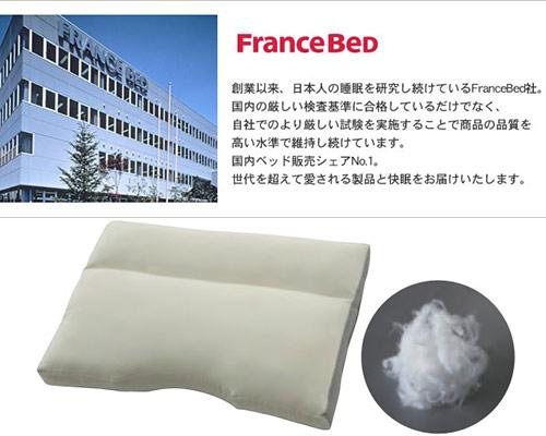 【お取り寄せ】FranceBed(フランスベッドニューショルダーフィットピローソロテックスロータイプ枕【お買得】